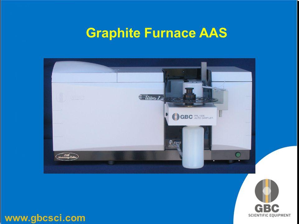 www.gbcsci.com Graphite Furnace AAS