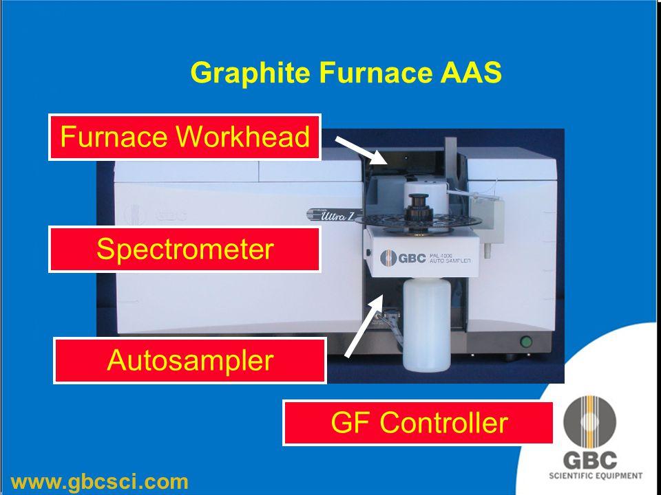 www.gbcsci.com Graphite Furnace AAS Spectrometer Furnace Workhead Autosampler GF Controller