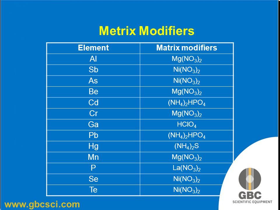 www.gbcsci.com Metrix Modifiers ElementMatrix modifiers Al Mg(NO 3 ) 2 Sb Ni(NO 3 ) 2 As Ni(NO 3 ) 2 Be Mg(NO 3 ) 2 Cd (NH 4 ) 2 HPO 4 Cr Mg(NO 3 ) 2