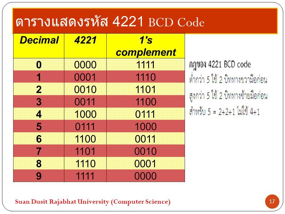 ตารางแสดงรหัส 4221 BCD Code Suan Dusit Rajabhat University (Computer Science) 17 Decimal42211's complement 000001111 100011110 200101101 300111100 410