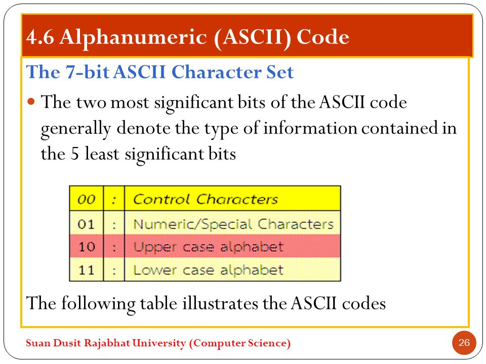 4.6 Alphanumeric (ASCII) Code The 7-bit ASCII Character Set The two most significant bits of the ASCII code generally denote the type of information c