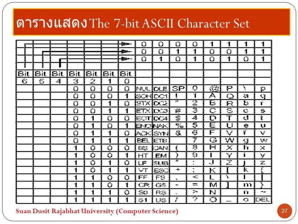 ตารางแสดง The 7-bit ASCII Character Set Suan Dusit Rajabhat University (Computer Science) 27