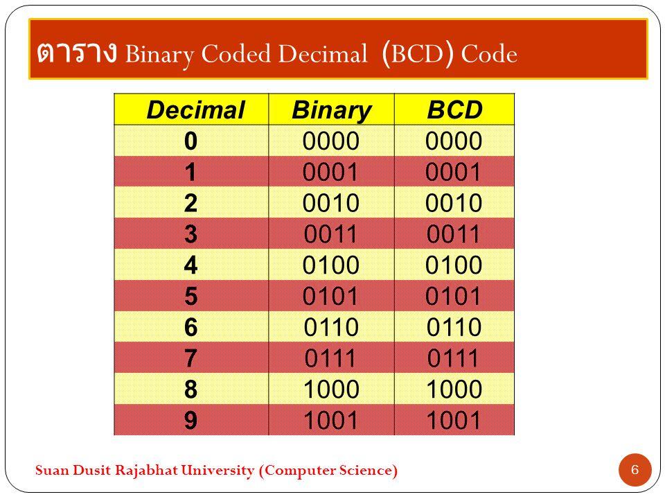 ตาราง Binary Coded Decimal (BCD) Code Suan Dusit Rajabhat University (Computer Science) 6 DecimalBinaryBCD 00000 10001 20010 30011 40100 50101 60110 7