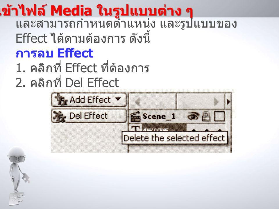 การนำเข้าไฟล์ Media ในรูปแบบต่าง ๆ และสามารถกำหนดตำแหน่ง และรูปแบบของ Effect ได้ตามต้องการ ดังนี้ การลบ Effect 1.