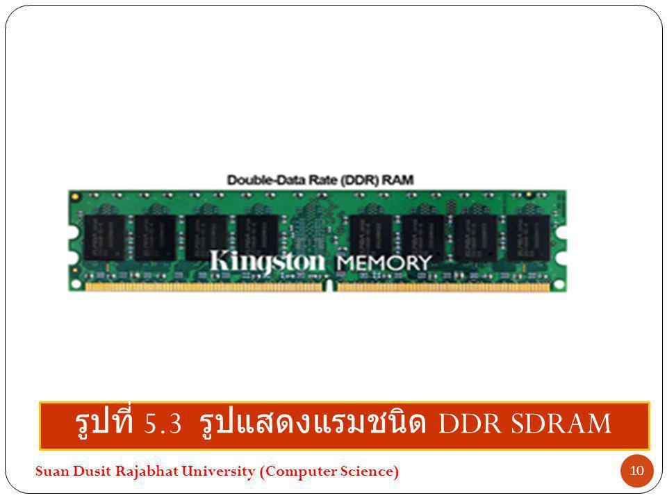 รูปที่ 5.3 รูปแสดงแรมชนิด DDR SDRAM Suan Dusit Rajabhat University (Computer Science) 10