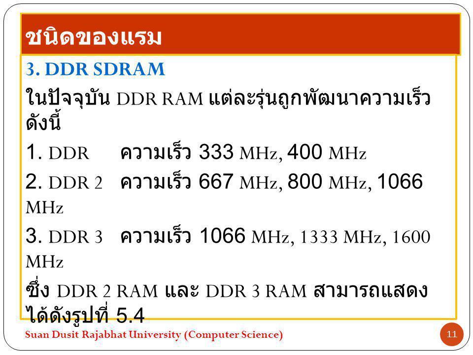 ชนิดของแรม 3. DDR SDRAM ในปัจจุบัน DDR RAM แต่ละรุ่นถูกพัฒนาความเร็ว ดังนี้ 1. DDR ความเร็ว 333 MHz, 400 MHz 2. DDR 2 ความเร็ว 667 MHz, 800 MHz, 1066