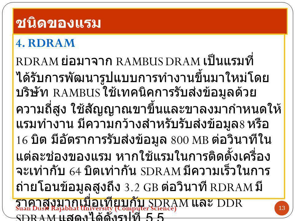 ชนิดของแรม 4. RDRAM RDRAM ย่อมาจาก RAMBUS DRAM เป็นแรมที่ ได้รับการพัฒนารูปแบบการทำงานขึ้นมาใหม่โดย บริษัท RAMBUS ใช้เทคนิคการรับส่งข้อมูลด้วย ความถี่