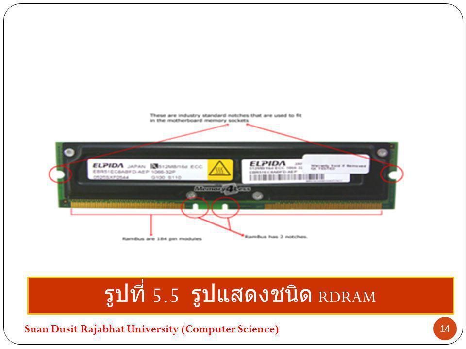 รูปที่ 5.5 รูปแสดงชนิด RDRAM Suan Dusit Rajabhat University (Computer Science) 14