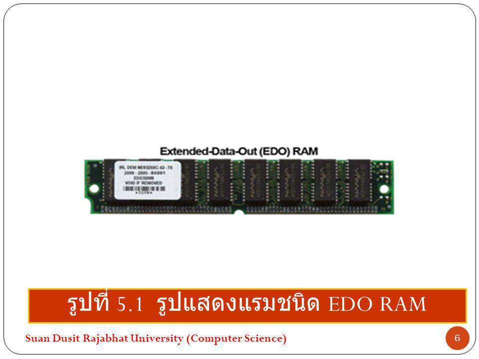รูปที่ 5.1 รูปแสดงแรมชนิด EDO RAM Suan Dusit Rajabhat University (Computer Science) 6