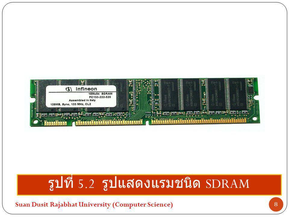 รูปที่ 5.2 รูปแสดงแรมชนิด SDRAM Suan Dusit Rajabhat University (Computer Science) 8