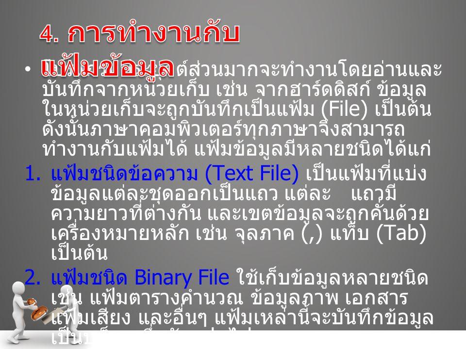 โปรแกรมประยุกต์ส่วนมากจะทำงานโดยอ่านและ บันทึกจากหน่วยเก็บ เช่น จากฮาร์ดดิสก์ ข้อมูล ในหน่วยเก็บจะถูกบันทึกเป็นแฟ้ม (File) เป็นต้น ดังนั้นภาษาคอมพิวเตอร์ทุกภาษาจึงสามารถ ทำงานกับแฟ้มได้ แฟ้มข้อมูลมีหลายชนิดได้แก่ 1.
