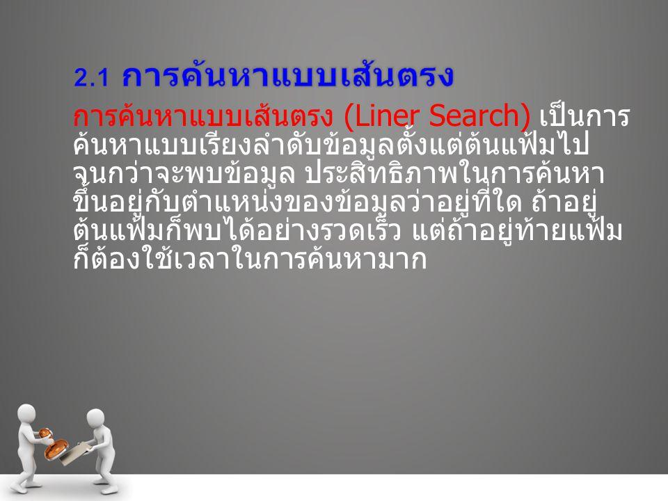 การค้นหาแบบเส้นตรง (Liner Search) เป็นการ ค้นหาแบบเรียงลำดับข้อมูลตั้งแต่ต้นแฟ้มไป จนกว่าจะพบข้อมูล ประสิทธิภาพในการค้นหา ขึ้นอยู่กับตำแหน่งของข้อมูลว่าอยู่ที่ใด ถ้าอยู่ ต้นแฟ้มก็พบได้อย่างรวดเร็ว แต่ถ้าอยู่ท้ายแฟ้ม ก็ต้องใช้เวลาในการค้นหามาก