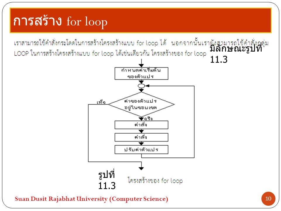 การสร้าง for loop Suan Dusit Rajabhat University (Computer Science) 10 รูปที่ 11.3 มีลักษณะรูปที่ 11.3