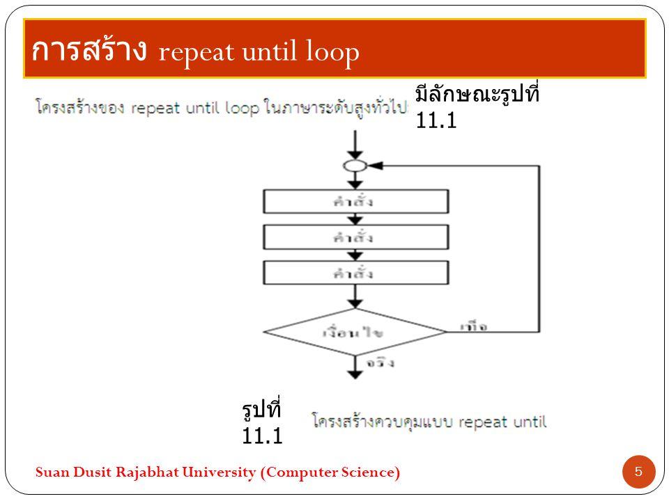การสร้าง repeat until loop Suan Dusit Rajabhat University (Computer Science) 5 รูปที่ 11.1 มีลักษณะรูปที่ 11.1