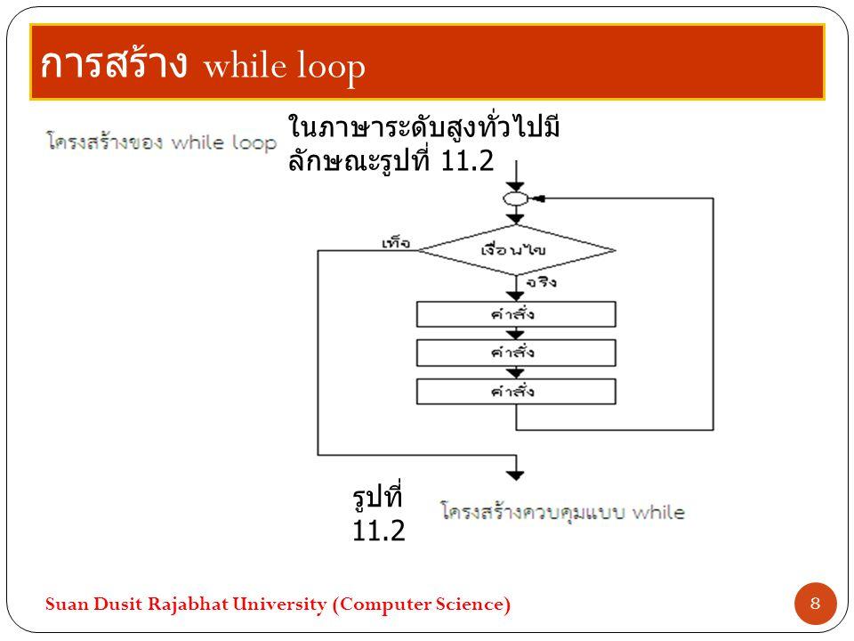 การสร้าง while loop Suan Dusit Rajabhat University (Computer Science) 8 รูปที่ 11.2 ในภาษาระดับสูงทั่วไปมี ลักษณะรูปที่ 11.2