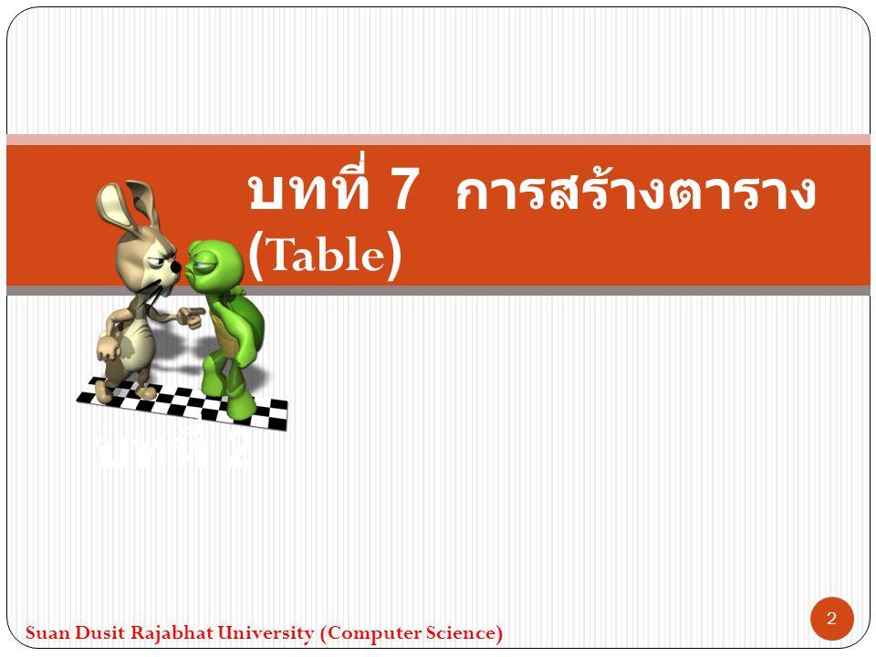 The End Unit 7 Suan Dusit Rajabhat University (Computer Science) 13