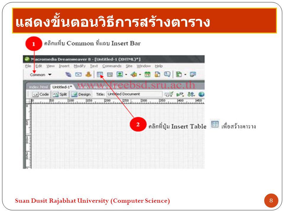 แสดงขั้นตอนวิธีการสร้างตาราง Suan Dusit Rajabhat University (Computer Science) 9