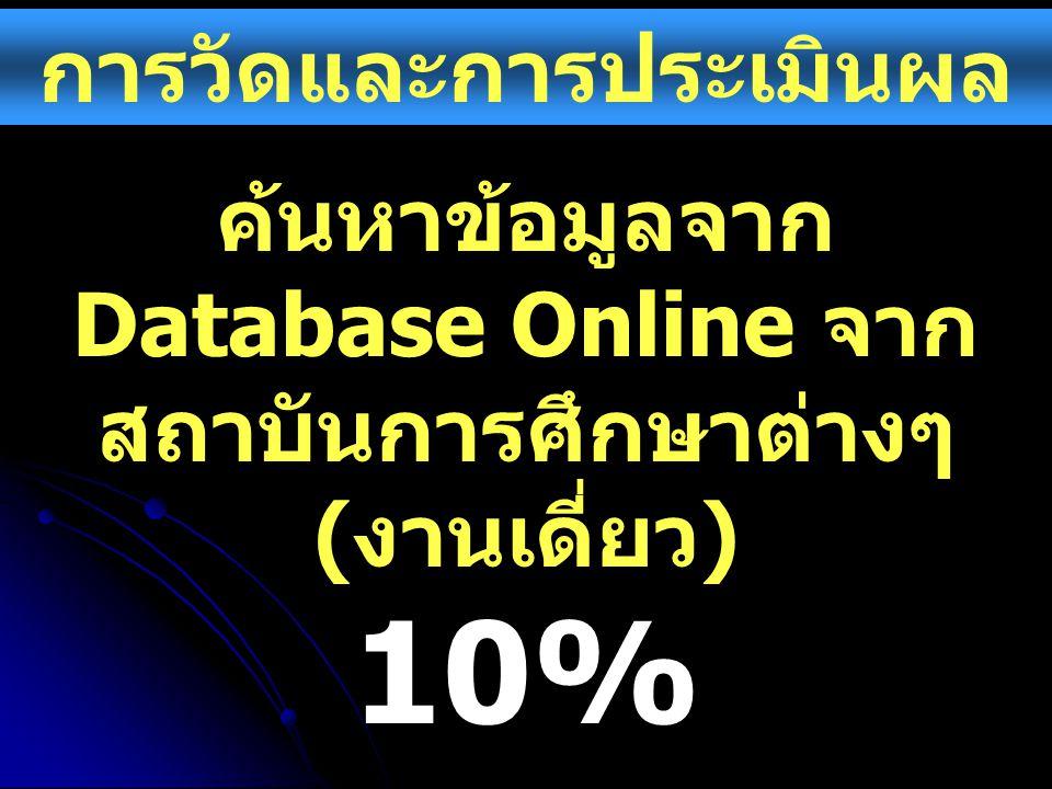 การวัดและการประเมินผล ค้นหาข้อมูลจาก Database Online จาก สถาบันการศึกษาต่างๆ ( งานเดี่ยว ) 10%
