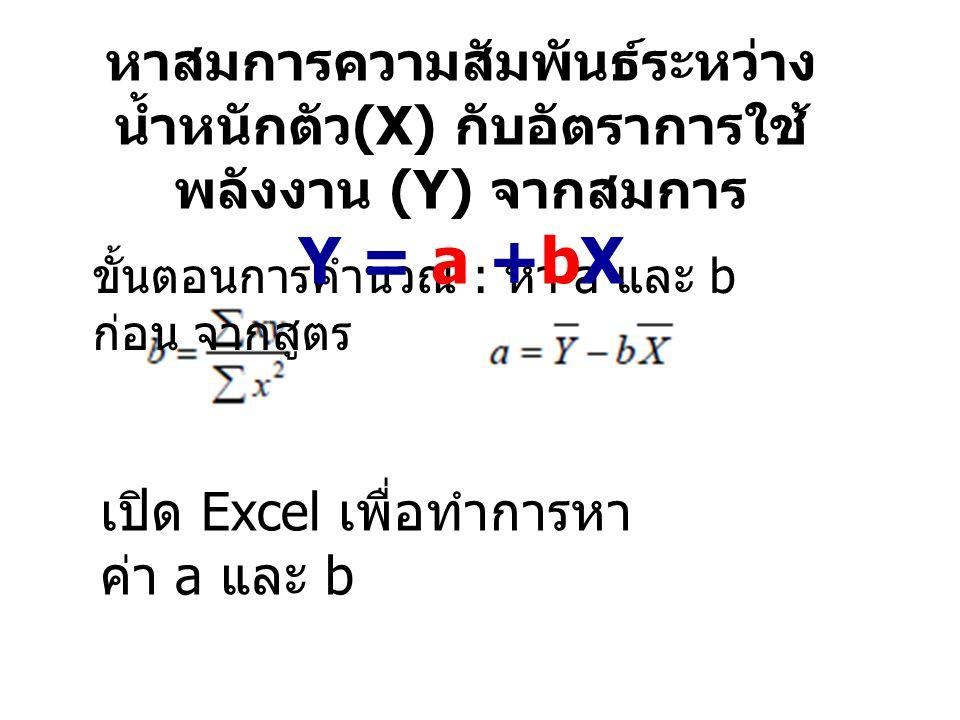 ขั้นตอนการคำนวณ : หา a และ b ก่อน จากสูตร เปิด Excel เพื่อทำการหา ค่า a และ b หาสมการความสัมพันธ์ระหว่าง น้ำหนักตัว (X) กับอัตราการใช้ พลังงาน (Y) จาก