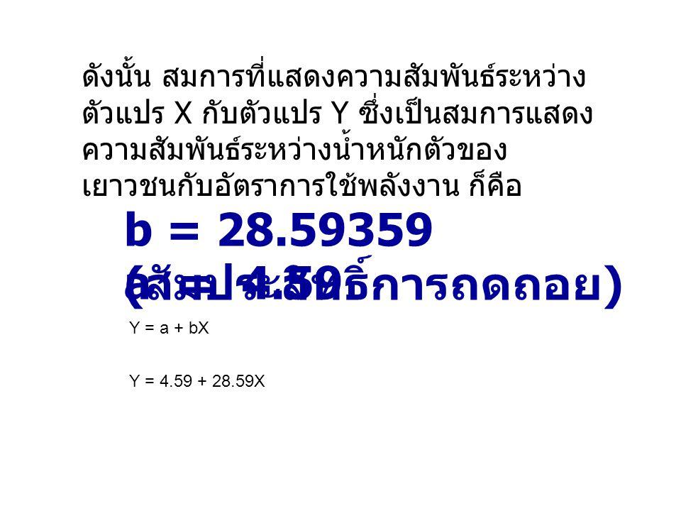ดังนั้น สมการที่แสดงความสัมพันธ์ระหว่าง ตัวแปร X กับตัวแปร Y ซึ่งเป็นสมการแสดง ความสัมพันธ์ระหว่างน้ำหนักตัวของ เยาวชนกับอัตราการใช้พลังงาน ก็คือ Y =