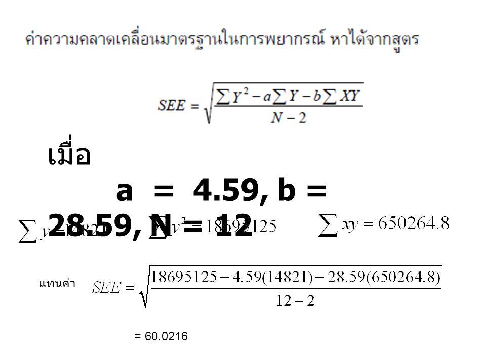 เมื่อ a = 4.59, b = 28.59, N = 12 แทนค่า = 60.0216