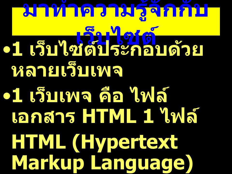 หลักการตั้งชื่อไฟล์ ( ต่อ ) ชื่อไฟล์ต้องเป็นตัวอักษร ภาษาอังกฤษตัวพิมพ์เล็ก เท่านั้น ใช้เลข 0-9 ประกอบได้ ชื่อไฟล์ห้ามมีเว้นว่าง ระหว่างชื่อ (space) ควร ใช้ขีดล่าง (_) หรือขีด กลาง (-) ถ้าต้องการแบ่ง ชื่อไฟล์ เช่น my_work.htm