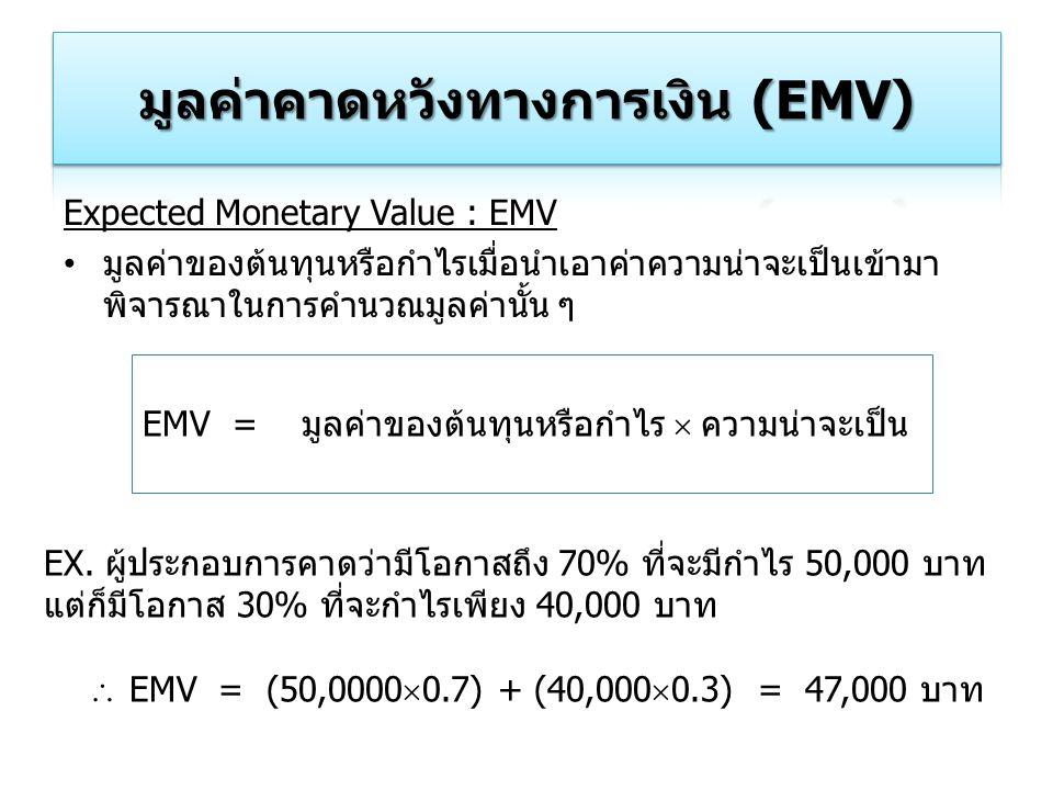 Expected Monetary Value : EMV มูลค่าของต้นทุนหรือกำไรเมื่อนำเอาค่าความน่าจะเป็นเข้ามา พิจารณาในการคำนวณมูลค่านั้น ๆ EMV = มูลค่าของต้นทุนหรือกำไร  คว