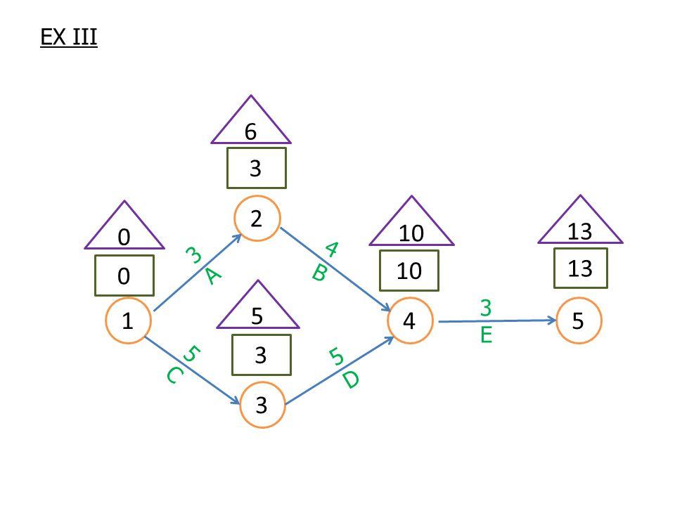 EX III 1 3 2 45 0 0 3 5 3 6 10 13 3A3A 4B4B 5C5C 5D5D 3E3E