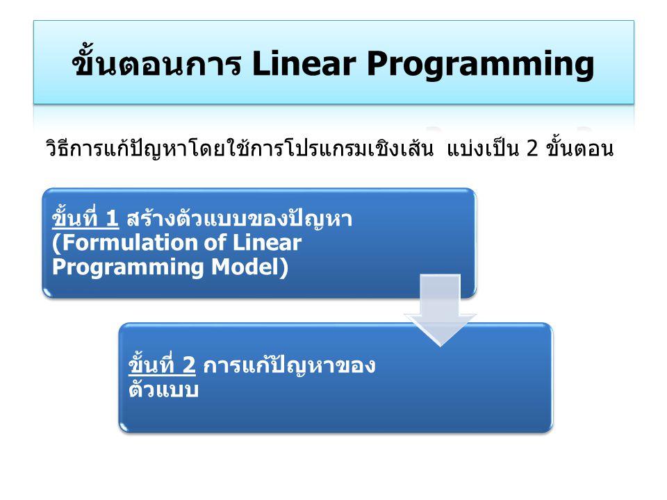 ขั้นที่ 1 สร้างตัวแบบของปัญหา (Formulation of Linear Programming Model) ขั้นที่ 2 การแก้ปัญหาของ ตัวแบบ วิธีการแก้ปัญหาโดยใช้การโปรแกรมเชิงเส้น แบ่งเป