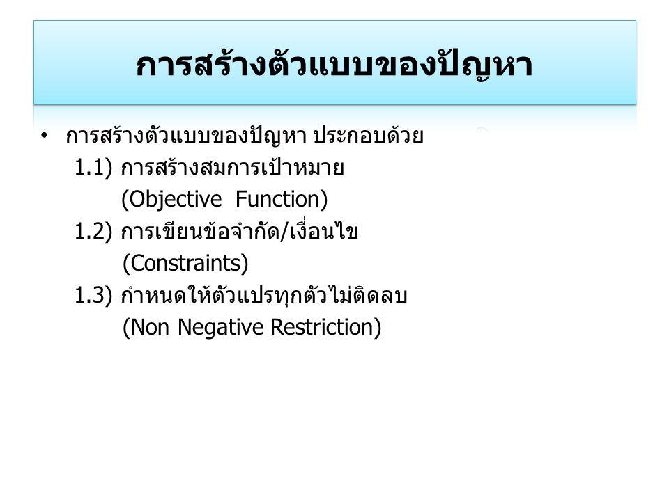 การสร้างตัวแบบของปัญหา ประกอบด้วย 1.1) การสร้างสมการเป้าหมาย (Objective Function) 1.2) การเขียนข้อจำกัด/เงื่อนไข (Constraints) 1.3) กำหนดให้ตัวแปรทุกต