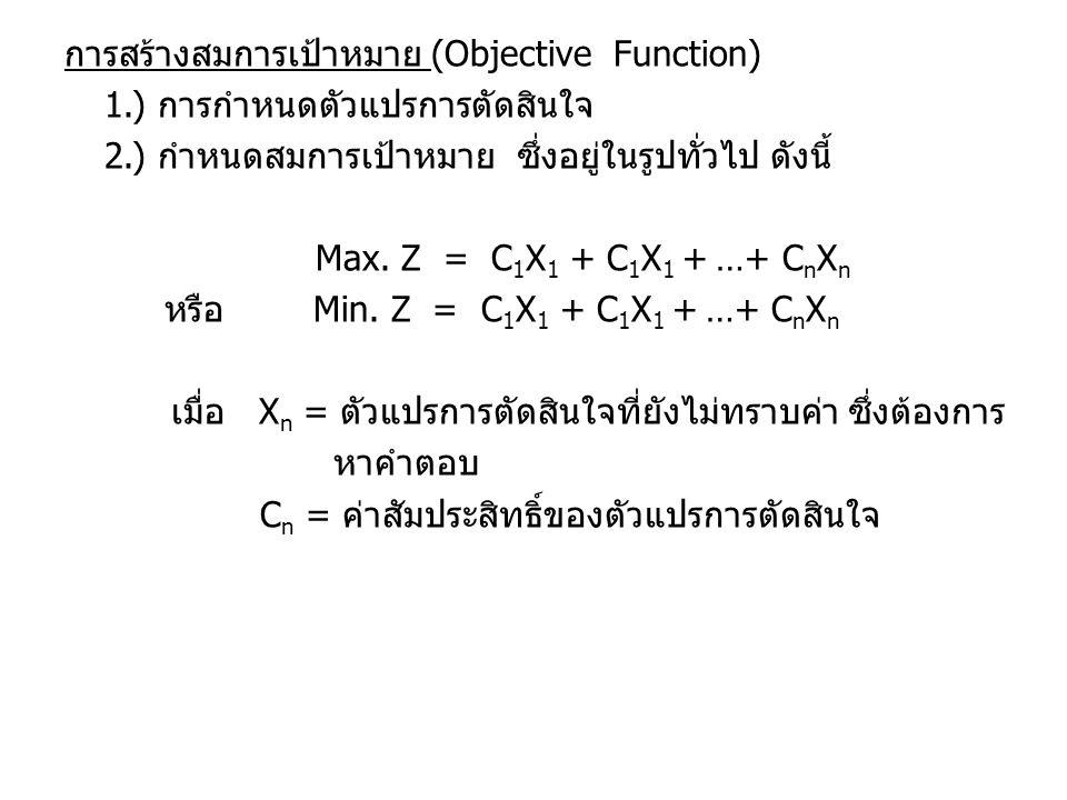 การสร้างสมการเป้าหมาย (Objective Function) 1.) การกำหนดตัวแปรการตัดสินใจ 2.) กำหนดสมการเป้าหมาย ซึ่งอยู่ในรูปทั่วไป ดังนี้ Max. Z = C 1 X 1 + C 1 X 1