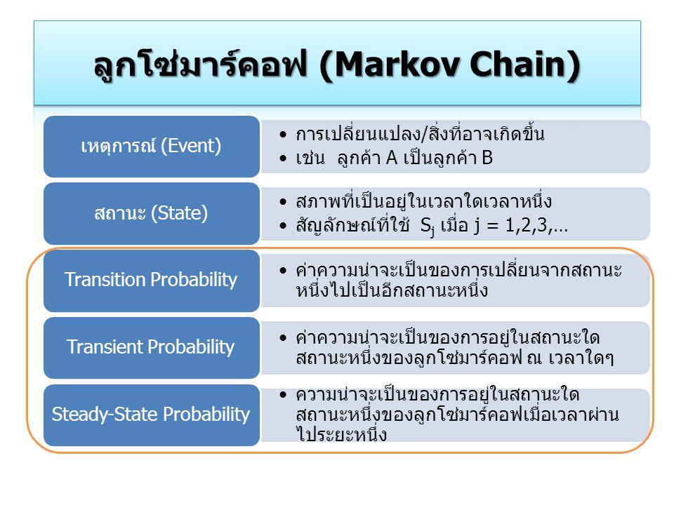 การเปลี่ยนแปลง/สิ่งที่อาจเกิดขึ้น เช่น ลูกค้า A เป็นลูกค้า B เหตุการณ์ (Event) สภาพที่เป็นอยู่ในเวลาใดเวลาหนึ่ง สัญลักษณ์ที่ใช้ S j เมื่อ j = 1,2,3,…
