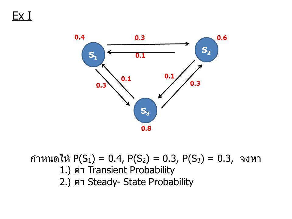 Ex I S1S1 S2S2 S3S3 0.3 0.1 0.3 0.1 0.4 0.8 0.6 กำหนดให้ P(S 1 ) = 0.4, P(S 2 ) = 0.3, P(S 3 ) = 0.3, จงหา 1.) ค่า Transient Probability 2.) ค่า Stead