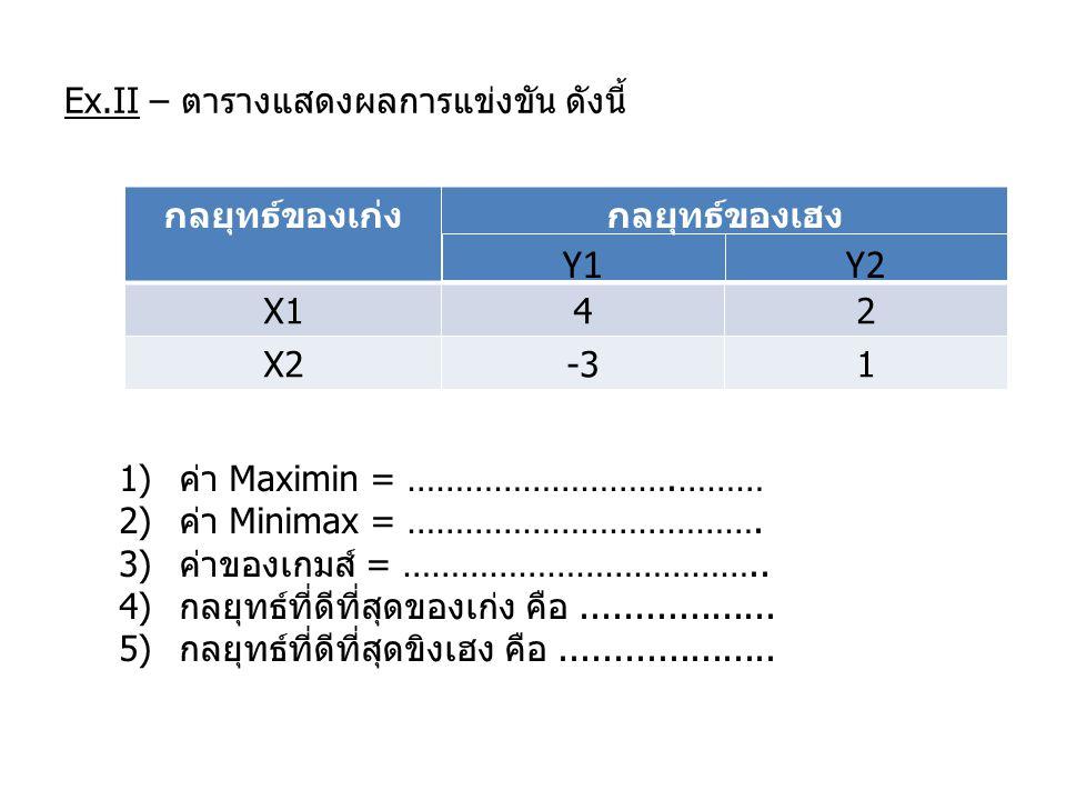 Ex.II – ตารางแสดงผลการแข่งขัน ดังนี้ กลยุทธ์ของเก่งกลยุทธ์ของเฮง X142 X2-31 Y1Y2 1)ค่า Maximin = ……………………….……… 2)ค่า Minimax = ………………………………. 3)ค่าของเ