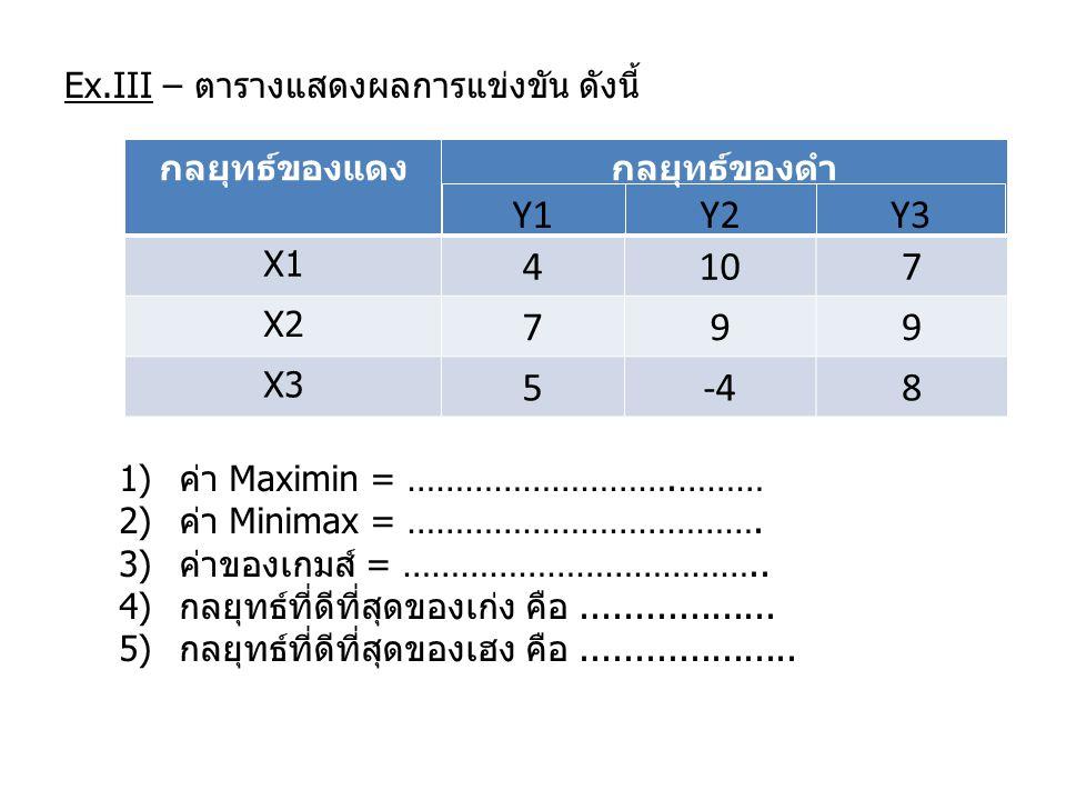 Ex.III – ตารางแสดงผลการแข่งขัน ดังนี้ กลยุทธ์ของแดงกลยุทธ์ของดำ X1 4107 X2 799 X3 5-48 Y1 1)ค่า Maximin = ……………………….……… 2)ค่า Minimax = ……………………………….