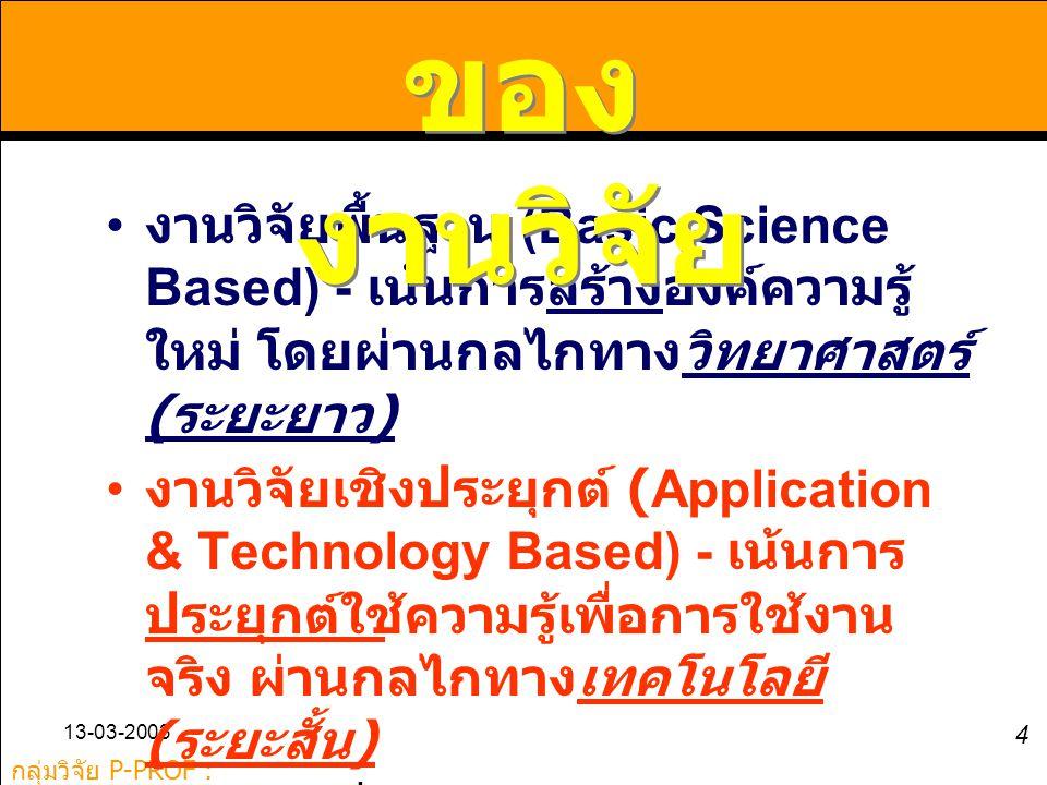 กลุ่มวิจัย P-PROF : www.kmutt.ac.th/p-prof www.kmutt.ac.th/p-prof 13-03-2003 4 งานวิจัยพื้นฐาน (Basic Science Based) - เน้นการสร้างองค์ความรู้ ใหม่ โด