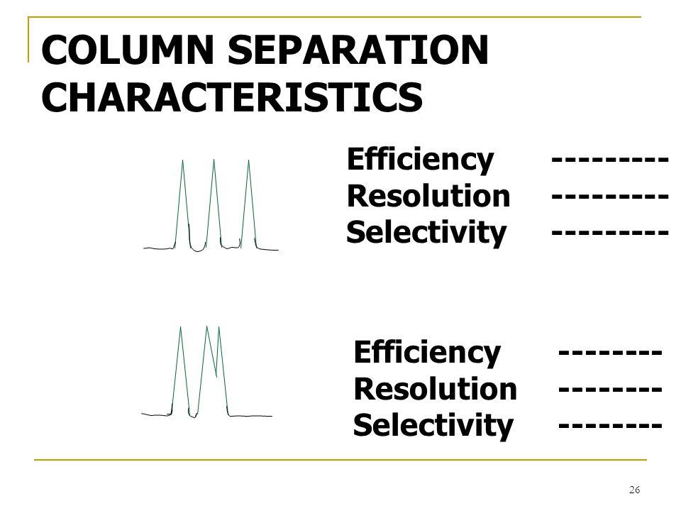 26 Efficiency--------- Resolution--------- Selectivity--------- Efficiency-------- Resolution-------- Selectivity-------- COLUMN SEPARATION CHARACTERI