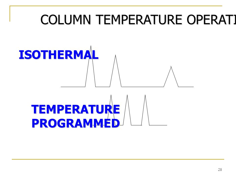 28 COLUMN TEMPERATURE OPERATION ISOTHERMAL TEMPERATUREPROGRAMMED