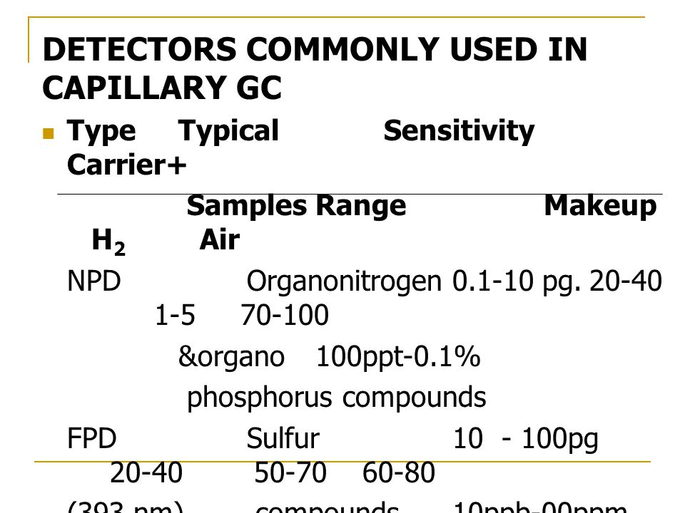 TypeTypicalSensitivity Carrier+ SamplesRange Makeup H 2 Air NPDOrganonitrogen0.1-10 pg.20-40 1-5 70-100 &organo 100ppt-0.1% phosphorus compounds FPDSu
