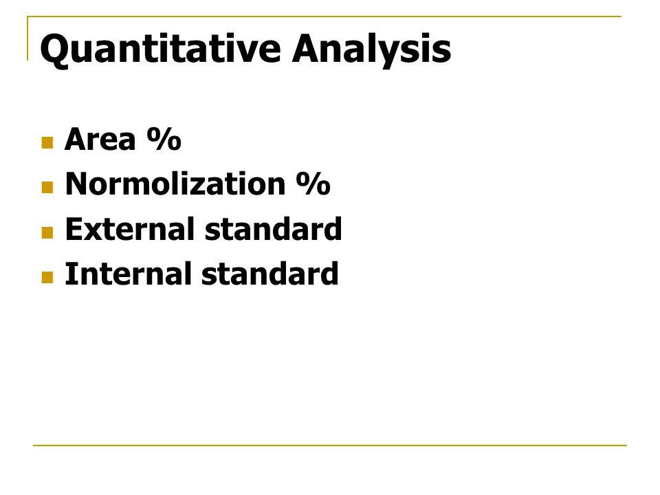 Quantitative Analysis Area % Normolization % External standard Internal standard