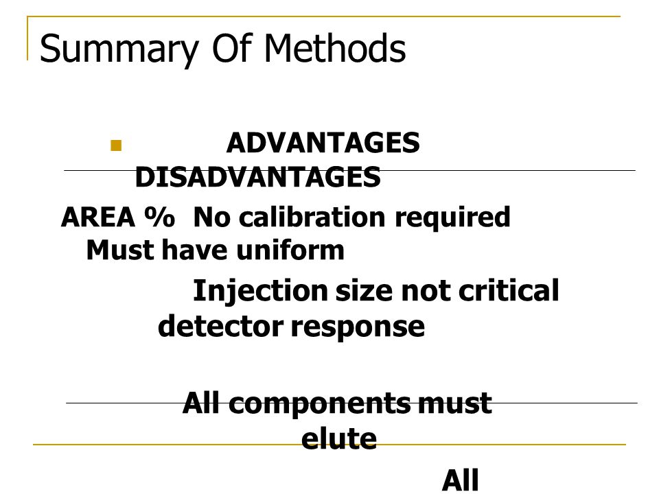 Summary Of Methods ADVANTAGES DISADVANTAGES AREA %No calibration required Must have uniform Injection size not critical detector response All componen