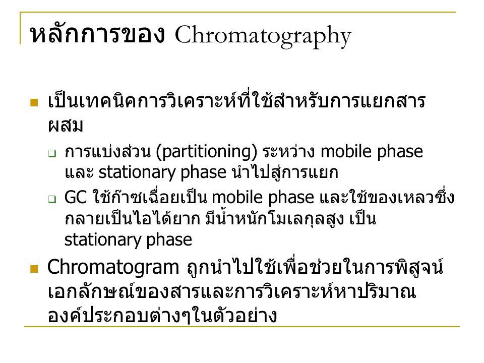 หลักการของ Chromatography เป็นเทคนิคการวิเคราะห์ที่ใช้สำหรับการแยกสาร ผสม  การแบ่งส่วน (partitioning) ระหว่าง mobile phase และ stationary phase นำไปส