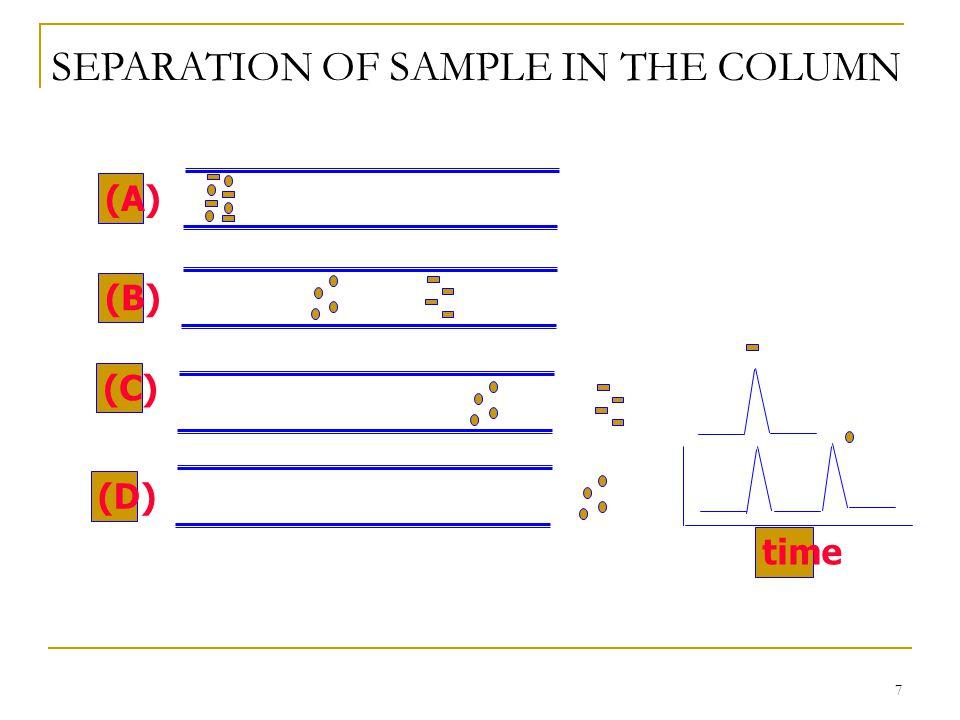 Calibration curve : compound A Concentration( m g /ml) area 1 488 2 980 4 1850 5 2450 concentration area