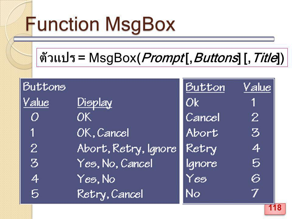 Function MsgBox ตัวแปร = MsgBox(Prompt [,Buttons] [,Title]) 118