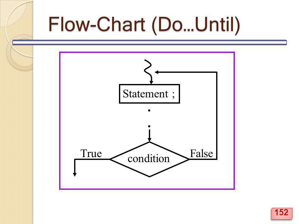 Flow-Chart (Do…Until) Statement ;.... condition FalseTrue 152