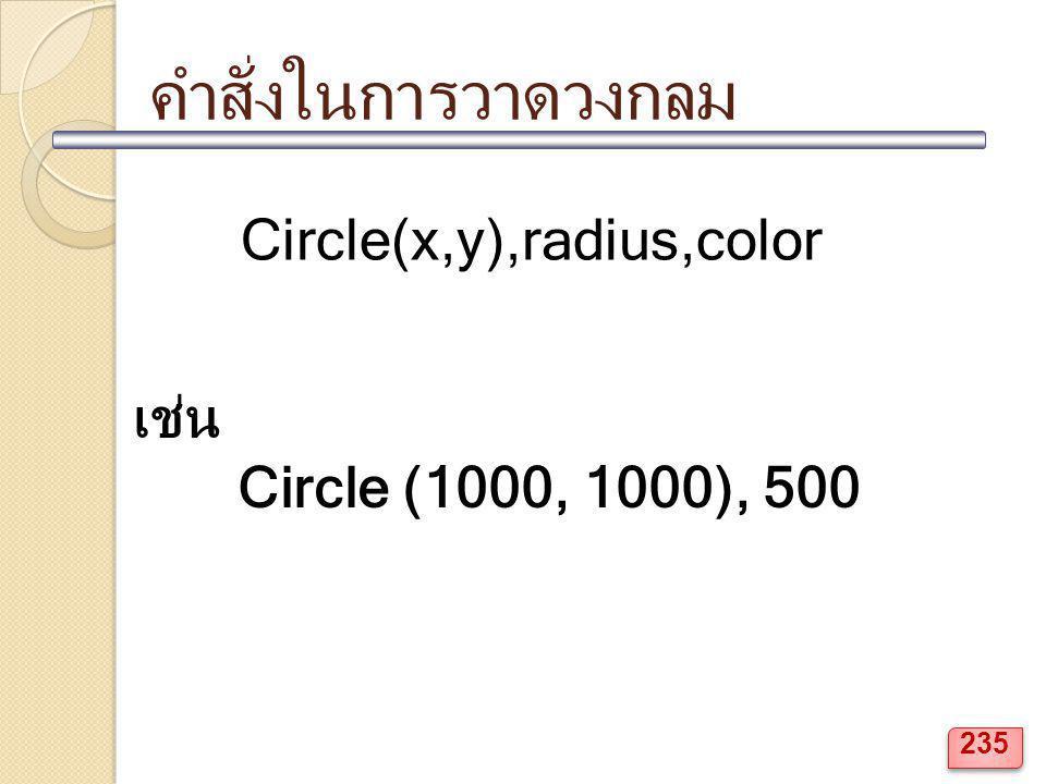 คำสั่งในการวาดวงกลม Circle(x,y),radius,color เช่น Circle (1000, 1000), 500 235
