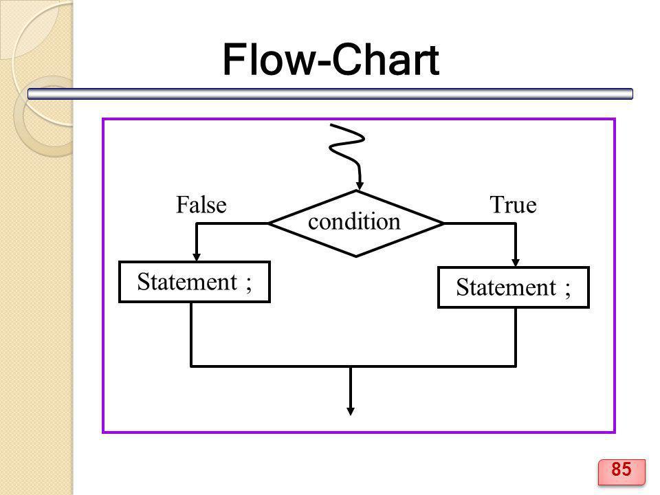 Flow-Chart condition Statement ; TrueFalse 85