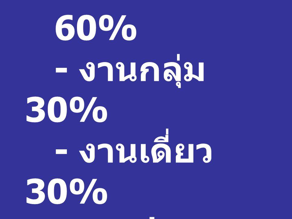 คะแนน 1. คะแนนเก็บ 60% - งานกลุ่ม 30% - งานเดี่ยว 30% 2. สอบปลาย ภาค 40 %