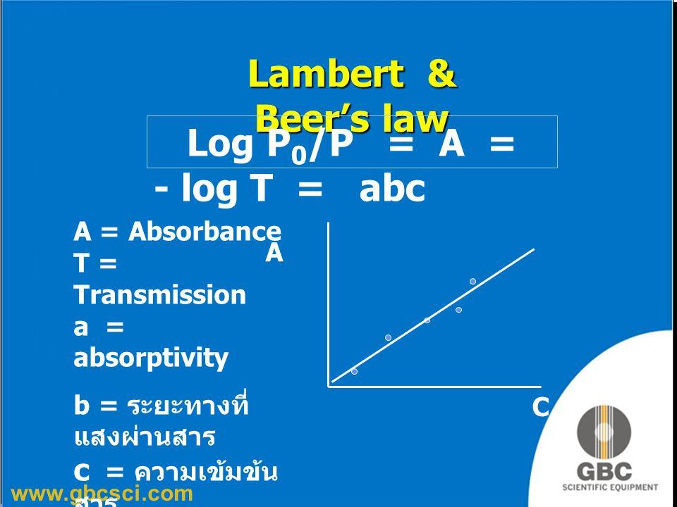 www.gbcsci.com Lambert & Beer's law Log P 0 /P = A = - log T = abc A = Absorbance T = Transmission a = absorptivity b = ระยะทางที่ แสงผ่านสาร c = ความ