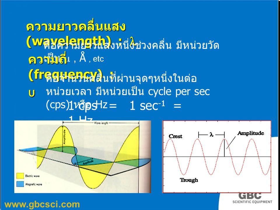 www.gbcsci.com การแผ่รังสี แม่เหล็กไฟฟ้าหรือ แสง จาก Quantum theory พลังงานของ photon จะเป็น ปฏิภาคโดยตรงกับความถี่ของการแผ่รังสีนั้น แสงเป็นคลื่นแม่เหล็กไฟฟ้า หรือ อนุภาค (particle) ที่เรียกกันว่า photon E = h υ E = พลังงานของ photon มี หน่วยเป็นจูล (J) h = Plank's constant = 6.62 x 10 -34 J sec υ = ความถี่ในหน่วย Hertz (Hz = cps, sec -1 ) E = h C/ = ความยาวคลื่นแสง υ = 1/ υ = จำนวนคลื่นต่อเซนติเมตรมี หน่วยเป็น cm -1